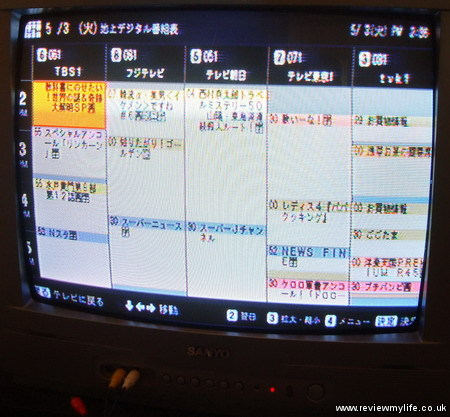 Digital TV in Japan and setting up the digibox