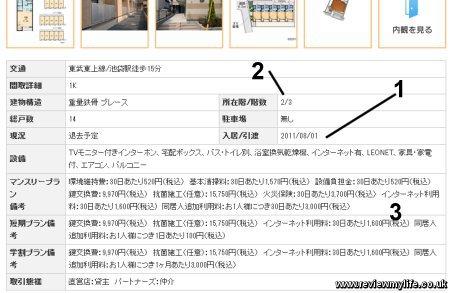 leopalace flat details 2